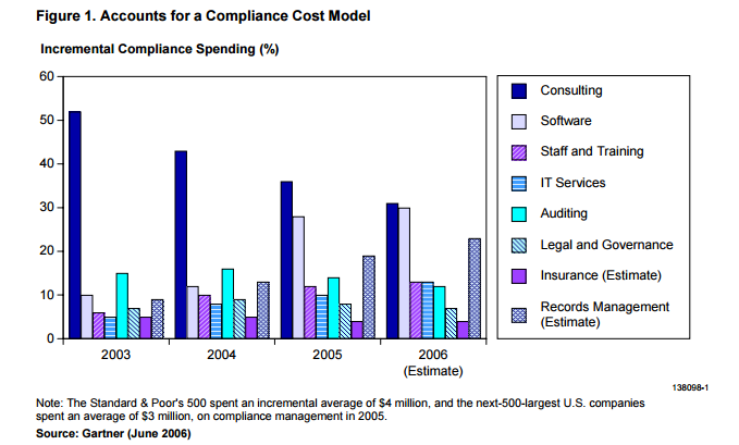 Guide to Calculating ROI on Payroll Outsourcing - Accounts for a compliance cost model.png