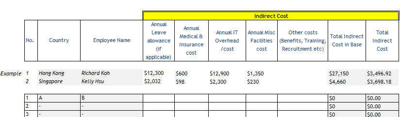 Guide to Calculating ROI on Payroll Outsourcing - Indirect Cost.png