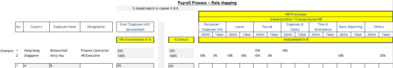 Guide to Calculating ROI on Payroll Outsourcing - Role Mapping.png