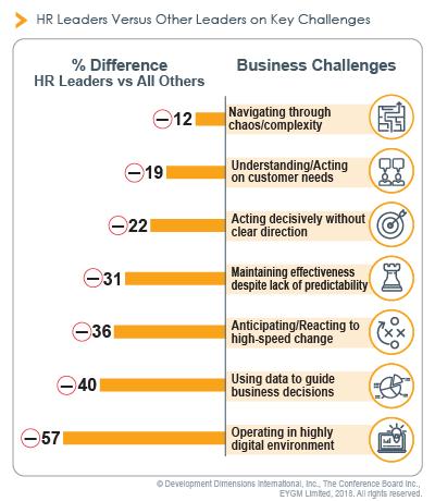 HR-Transform_ddi-glf2018-figure.png