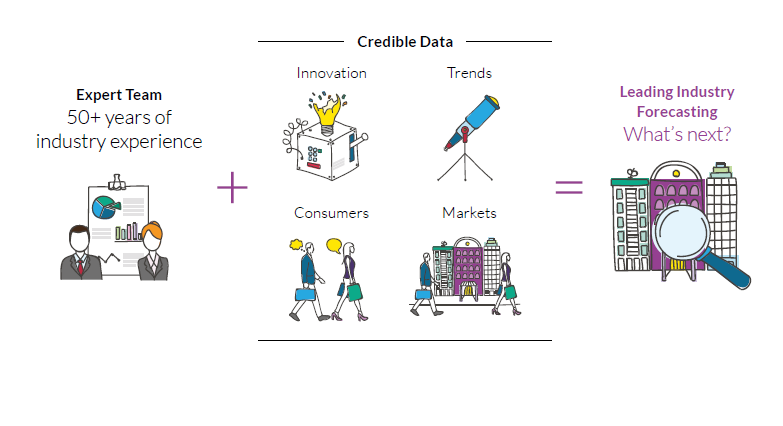 Mintel - Industry and Data the new future.png