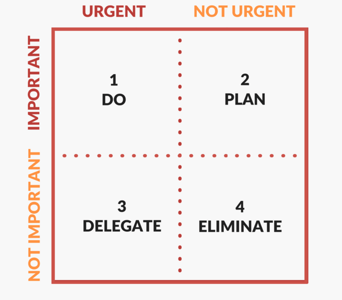 Prioritize Time Management Skills_How to be More Efficient at Work