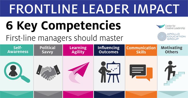 Top 5 HR Trends _Leadership styles
