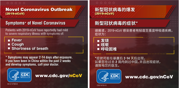Wuhan Virus: HR Measures Against China Coronavirus Outbreak _ CDC Symptoms