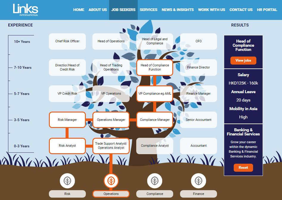 links-career-tree.jpg