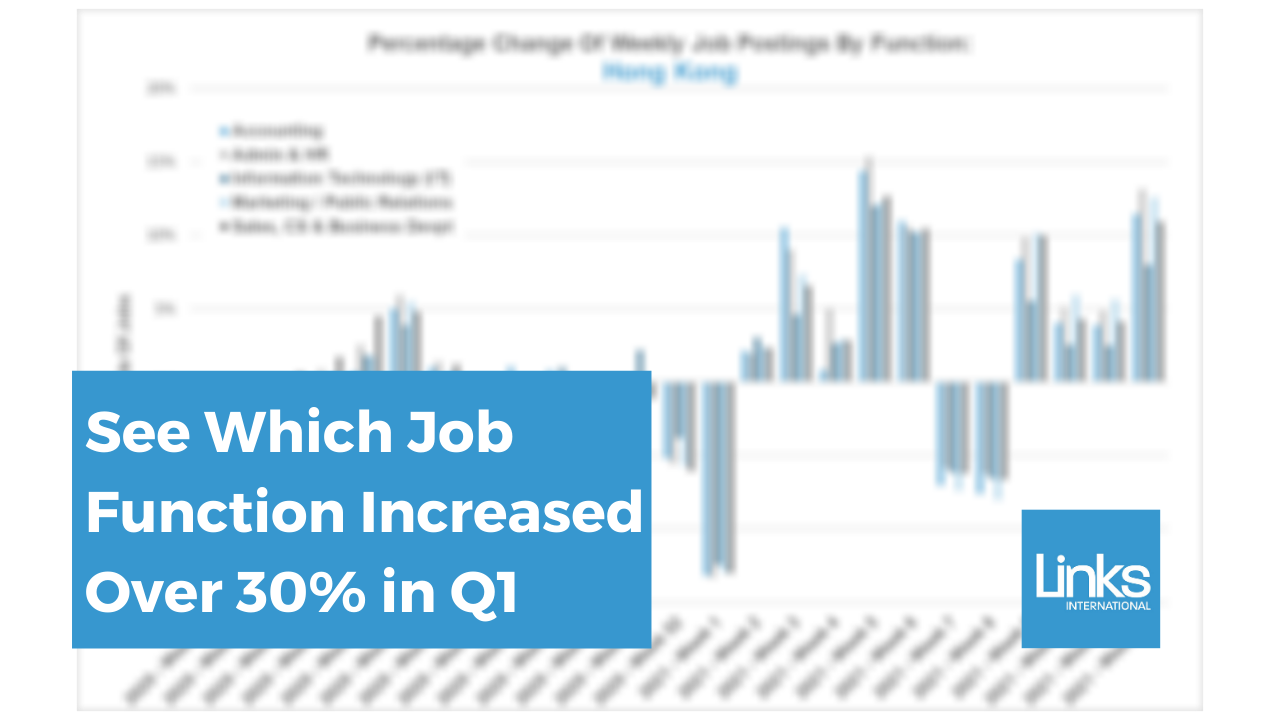 Which Job Function increased 30%
